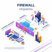 Firewall Server Infographic. Isometric Of Firewall Server Vector Infographic For Web Design poster