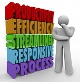 picture of thinker  - Productivity Efficiency Streamline Responsive Process 3D Words Thinker - JPG