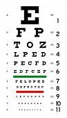 Постер, плакат: Глаза диаграмма 1