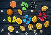 Сolorful Math Fractions And Oranges As A Sample On Dark Wooden Background Or Table. Interesting Crea poster
