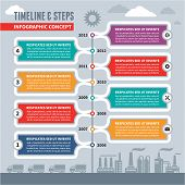 Infographic Vector Concept - Timeline & Steps - Illustration