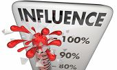 Influence Persuasion Thermometer Measure Power 3d Illustration poster