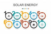 Solar Energy Infographic Design Template. Sun, Battery, Renewable Energy, Clean Energy Icons poster