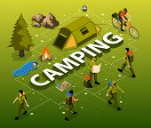 Isometric Flowchart With Hikers And Equipment For Camping On Gradient Green Background 3d Vector Ill poster