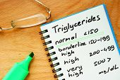 pic of lipids  - Paper with  Triglycerides level chart on a wooden board - JPG