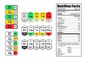 Nutrition Facts Information Label For Box. Daily Value Ingredient Calories, Cholesterol And Fats In  poster