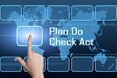 image of plan-do-check-act  - Plan Do Check Act concept with interface and world map on blue background - JPG