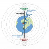 stock photo of north-pole  - Geomagnetic field of planet earth  - JPG