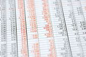 stock photo of stock market data  - Close up of stock market numbers on newspaper - JPG