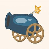 image of cannon-ball  - Cannon Theme Elements - JPG