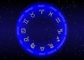 Set Icon Of Zodiac, Golden Astrological Signs, Gold Image Of Horoscope. Horoscope Zodiac Signs. Astr poster