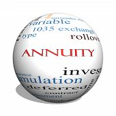 Annuity 3D Sphere Word Cloud Concept