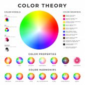 Color Theory Placard. Colour Models, Harmonies, Properties And Meanings Memo Poster Design. poster