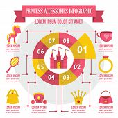 Princess Accessories Infographic Banner Concept. Flat Illustration Of Princess Accessories Infograph poster