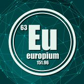Europium Chemical Element. Sign With Atomic Number And Atomic Weight. Chemical Element Of Periodic T poster