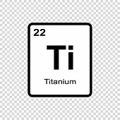 Chemical Element Of Periodic Table. . Template For Your Design poster