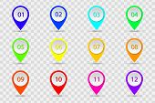 Number Bullet Point Colorful 3d Markers. Step Number Bullet Buttons poster