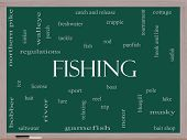 Fishing Word Cloud Concept On A Blackboard