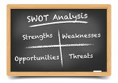 image of swot analysis  - detailed illustration of a blackboard with a SWOT analysis diagram - JPG