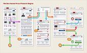 Internet Web Store Shop Payment Checkout Navigation Map Structure Prototype Framework Diagram poster