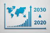 Future Trend Presented With Exponential Growth Chart Diagram, World Map And Year 2020 To 2030 Number poster