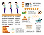 Pregnancy Infographics Article Page Flat Template. Baby, Newborn Products Choice Web Banner Layout W poster