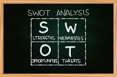 stock photo of swot analysis  - SWOT analysis illustration of chalk writing on blackboard - JPG