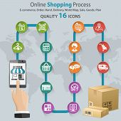 image of internet icon  - Internet Shopping Infographic with Hand Set Icons for e - JPG