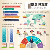 picture of comparison  - Real estate comparison and growth statistics for sale rent infographics set flat vector illustration - JPG