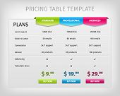 stock photo of comparison  - Web pricing table template for business plan - JPG