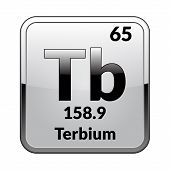 Terbium Symbol.chemical Element Of The Periodic Table On A Glossy White Background In A Silver Frame poster
