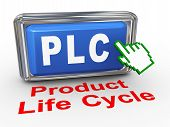foto of plc  - 3d render of hand cursor pointer click on button with phrase plc product life cycle - JPG