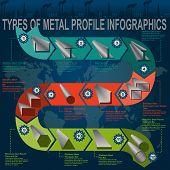 foto of ferrous metal  - Types of metal profile - JPG