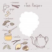 picture of recipe card  - tea recipe template - JPG