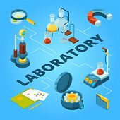 Science Laboratory Isometric. Biology Or Pharmaceutical Lab With Scientist Workers Vector 3d Concept poster