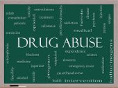 Drug Abuse Word Cloud Concept On A Blackboard