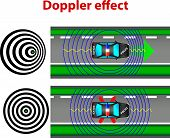 ������, ������: The Doppler effect