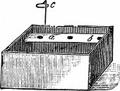 picture of trough  - Pneumatic Trough vintage engraved illustration - JPG