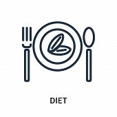 Diet Icon Isolated On White Background. Diet Icon Simple Sign. Diet Icon Trendy And Modern Symbol Fo poster