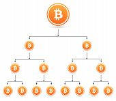 stock photo of bitcoin  - Organization tree chart illustration with Bitcoin icon shadow on white background - JPG
