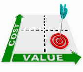 Cost Value Matrix - Arrow And Target