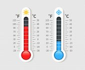 Cold Warm Thermometer. Temperature Weather Thermometers With Celsius And Fahrenheit Scale. Thermosta poster