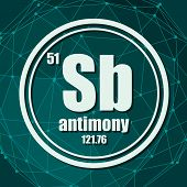 Antimony Chemical Element. Sign With Atomic Number And Atomic Weight. Chemical Element Of Periodic T poster