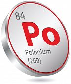 Постер, плакат: Полоний элемент