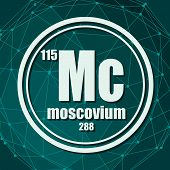 Moscovium Chemical Element. Sign With Atomic Number And Atomic Weight. Chemical Element Of Periodic  poster
