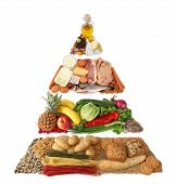 stock photo of pyramid  - Food pyramid isolated on a white background - JPG