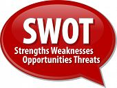 image of swot analysis  - word speech bubble illustration of business acronym term SWOT Strength Weaknesses Opportunities Threats vector - JPG