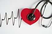 Medical Stethoscope And Red Heart With Cardiogram poster