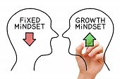 Hand Drawing Fixed Mindset Vs Growth Mindset Success Concept With Black Marker On Transparent Wipe B poster