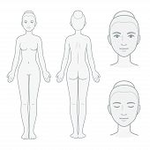 Female Body And Face Chart, Front And Back View With Head Close Up. Blank Woman Body Template For Me poster